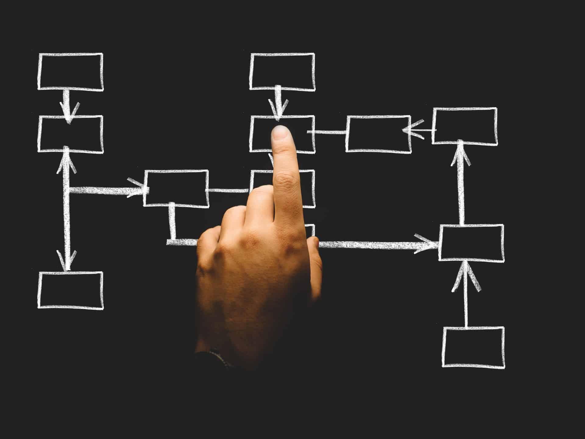 Como o planejamento e gestão estratégica podem te ajudar a conseguir uma promoção?