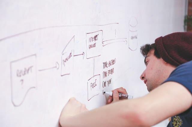 Excelência Operacional: o que é e como usar em cenários competitivos